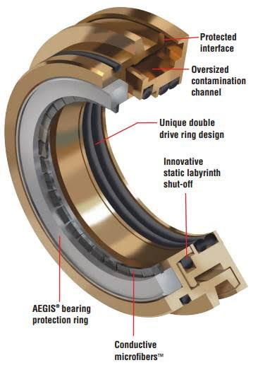Engineering Technology Ring