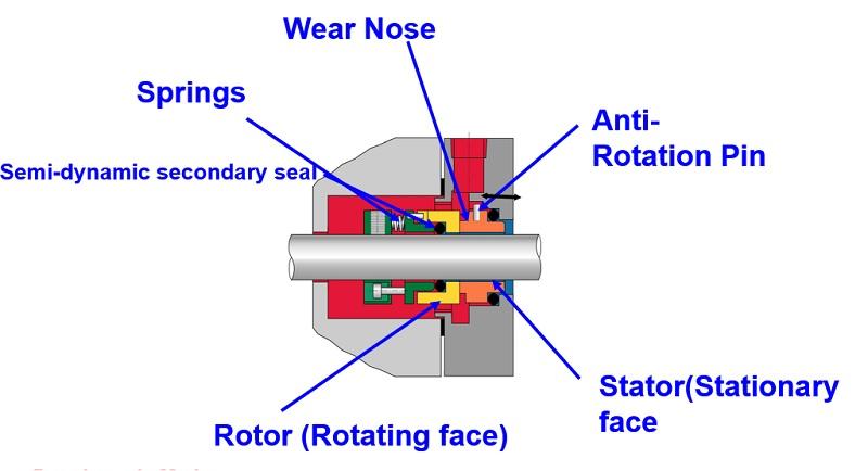 Flowserve Mechanical Seal Components