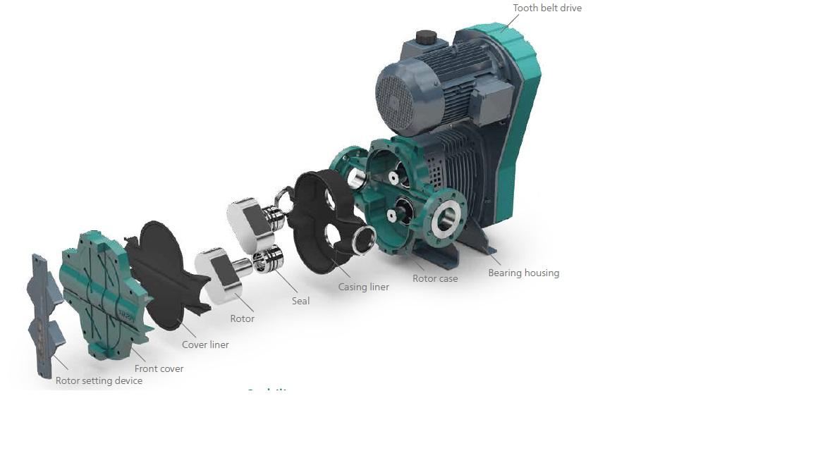 What is a rotary lobe pump?