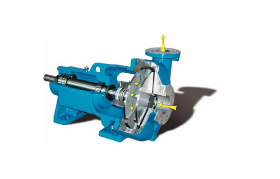 What is a low shear pump?