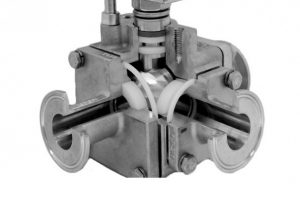 What is a multiport valve?