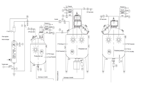 Production Skids design
