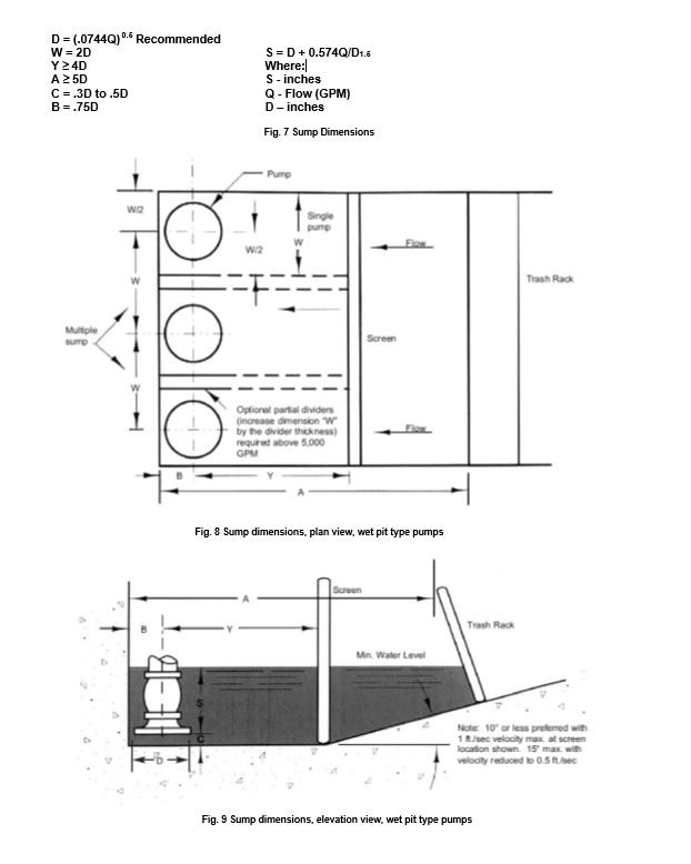 Sump Pump dimensions - Flowserve
