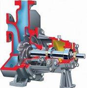 Flowserve Mark 3 ISO Pumps